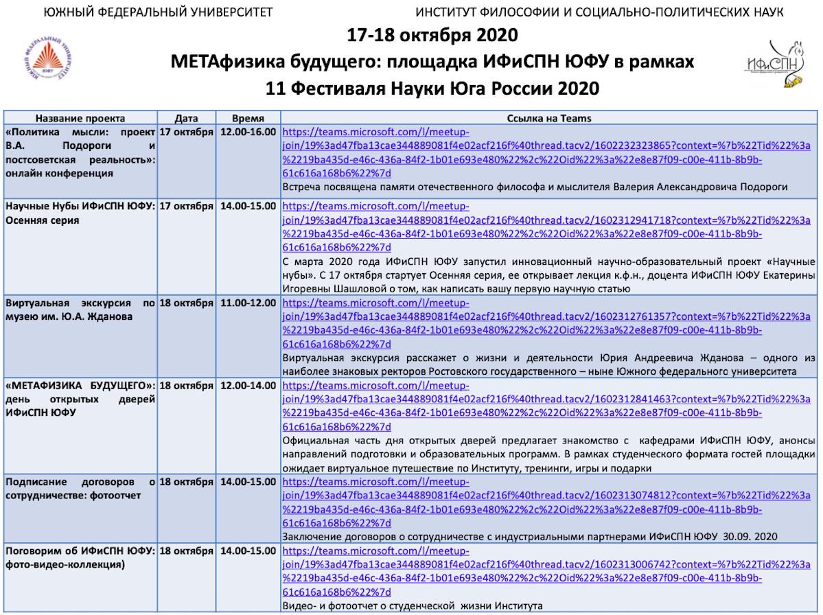 ИФиСПН ЮФУ Фестиваль науки 2020 (17-18 октября)